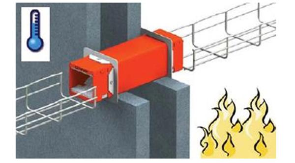 防火装置钢网桥架