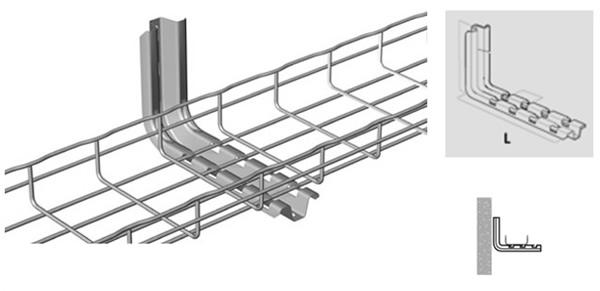 美国法国式钢网桥架